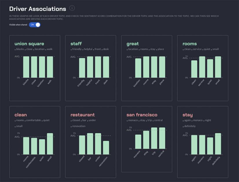 Cómo analizar el feedback de los clientes