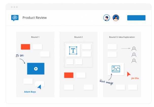 Conceptboard, herramienta online para intercambiar ideas